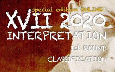 October 4 to 12   CERTAMEN LLOBET 2020   Classification